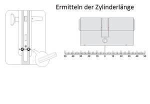 Grafik zur Ermittlung der Zylinderlänge